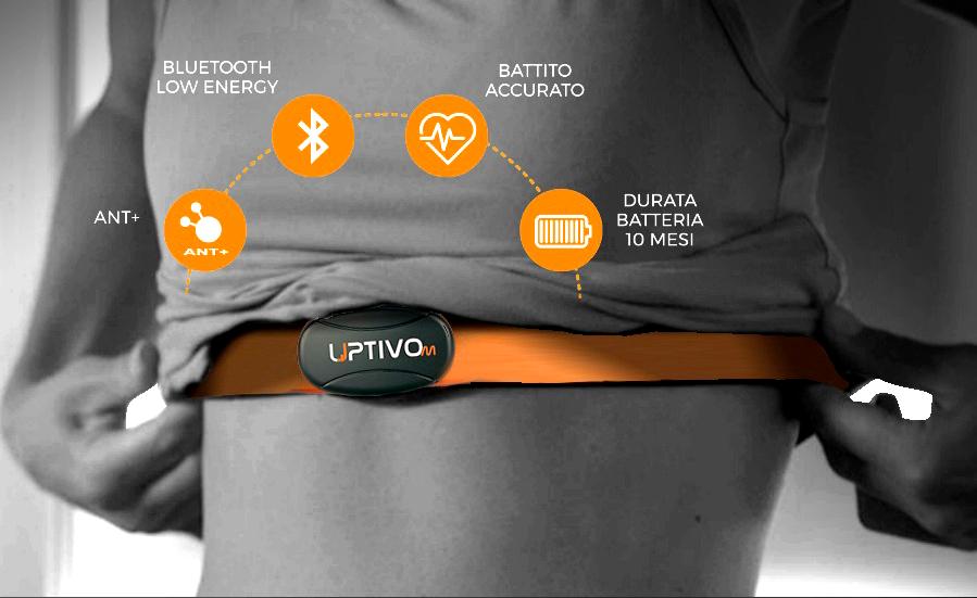 Fitness Faktory Uptivo